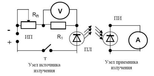 Рис. 2. Электрическая схема установки для исследования зависимости интенсивности излучения полупроводникового лазера...